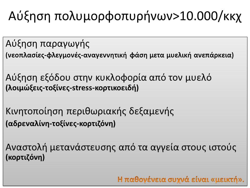 Αύξηση πολυμορφοπυρήνων>10.000/κκχ