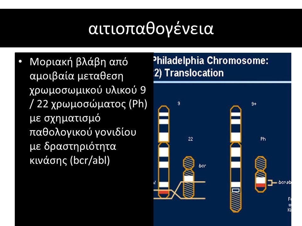 αιτιοπαθογένεια Μοριακή βλάβη από αμοιβαία μεταθεση χρωμοσωμικού υλικού 9 / 22 χρωμοσώματος (Ph) με σχηματισμό παθολογικού γονιδίου με δραστηριότητα κινάσης (bcr/abl)