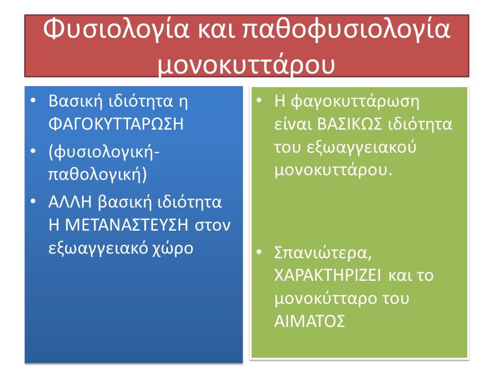 Φυσιολογία και παθοφυσιολογία μονοκυττάρου Βασική ιδιότητα η ΦΑΓΟΚΥΤΤΑΡΩΣΗ (φυσιολογική- παθολογική) ΑΛΛΗ βασική ιδιότητα Η ΜΕΤΑΝΑΣΤΕΥΣΗ στον εξωαγγειακό χώρο Βασική ιδιότητα η ΦΑΓΟΚΥΤΤΑΡΩΣΗ (φυσιολογική- παθολογική) ΑΛΛΗ βασική ιδιότητα Η ΜΕΤΑΝΑΣΤΕΥΣΗ στον εξωαγγειακό χώρο Η φαγοκυττάρωση είναι ΒΑΣΙΚΩΣ ιδιότητα του εξωαγγειακού μονοκυττάρου.