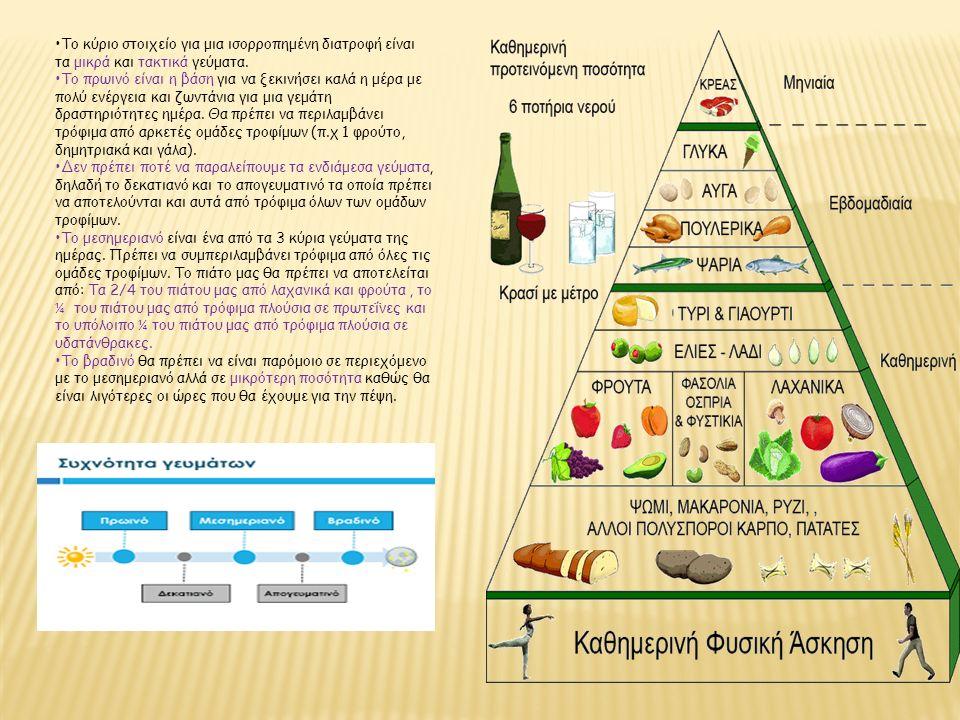 To κύριο στοιχείο για μια ισορροπημένη διατροφή είναι τα μικρά και τακτικά γεύματα.