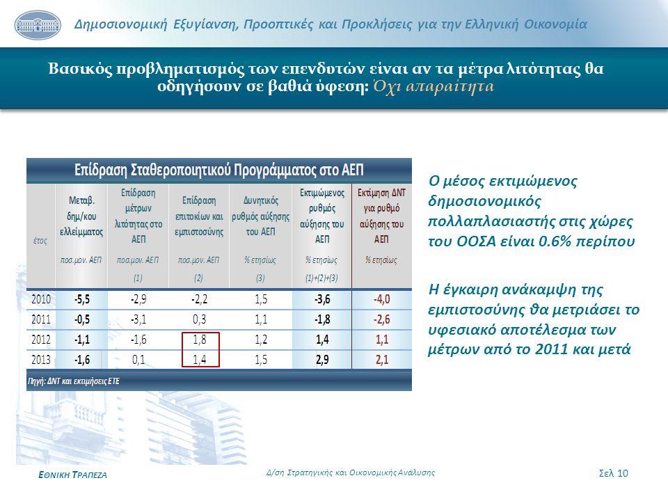 Δημοσιονομική Εξυγίανση, Προοπτικές και Προκλήσεις για την Ελληνική Οικονομία Ε ΘΝΙΚΗ Τ ΡΑΠΕΖΑ Βασικός προβληματισμός των επενδυτών είναι αν τα μέτρα