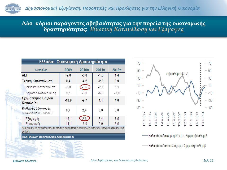 Δημοσιονομική Εξυγίανση, Προοπτικές και Προκλήσεις για την Ελληνική Οικονομία Ε ΘΝΙΚΗ Τ ΡΑΠΕΖΑ Δύο κύριοι παράγοντες αβεβαιότητας για την πορεία της ο