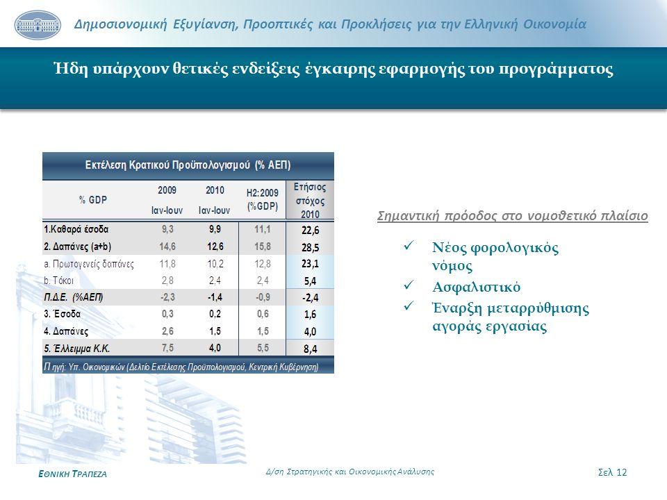 Δημοσιονομική Εξυγίανση, Προοπτικές και Προκλήσεις για την Ελληνική Οικονομία Ε ΘΝΙΚΗ Τ ΡΑΠΕΖΑ Ήδη υπάρχουν θετικές ενδείξεις έγκαιρης εφαρμογής του π