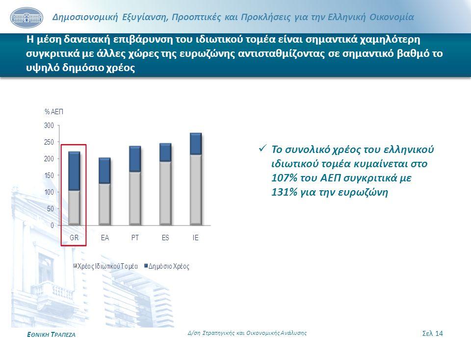Δημοσιονομική Εξυγίανση, Προοπτικές και Προκλήσεις για την Ελληνική Οικονομία Ε ΘΝΙΚΗ Τ ΡΑΠΕΖΑ Σελ 14 Δ/ση Στρατηγικής και Οικονομικής Ανάλυσης Η μέση