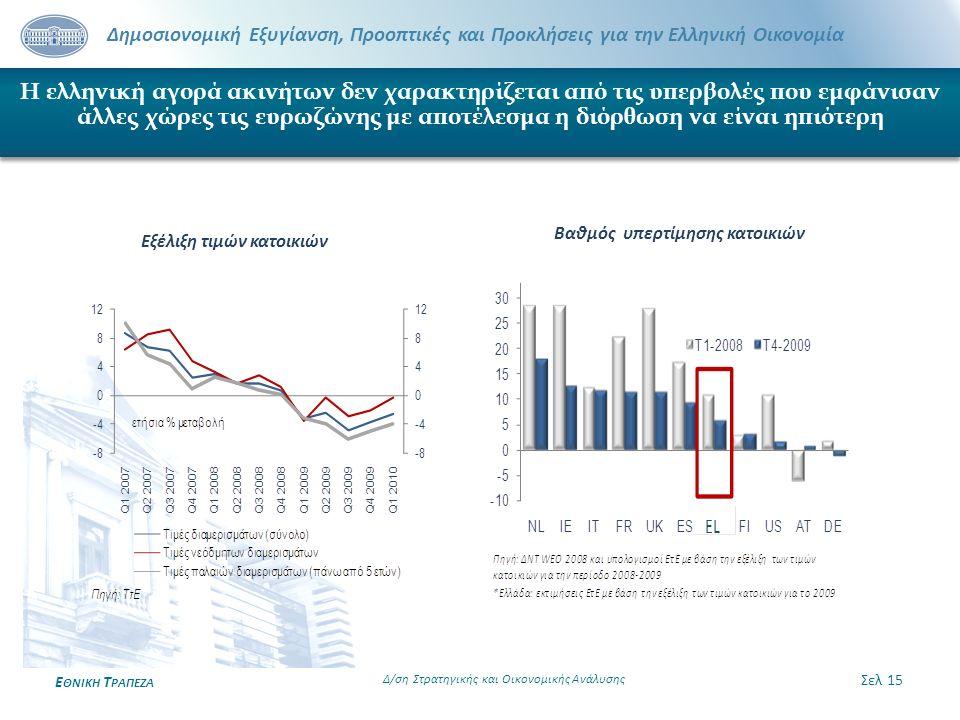 Δημοσιονομική Εξυγίανση, Προοπτικές και Προκλήσεις για την Ελληνική Οικονομία Ε ΘΝΙΚΗ Τ ΡΑΠΕΖΑ Η ελληνική αγορά ακινήτων δεν χαρακτηρίζεται από τις υπ