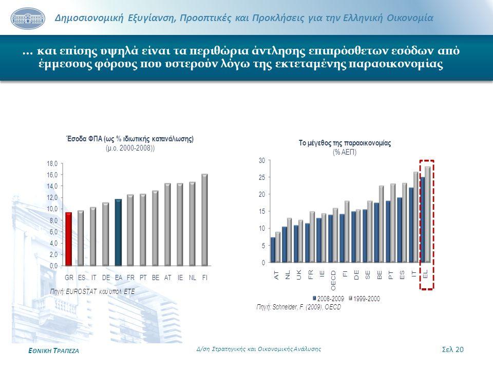 Δημοσιονομική Εξυγίανση, Προοπτικές και Προκλήσεις για την Ελληνική Οικονομία Ε ΘΝΙΚΗ Τ ΡΑΠΕΖΑ … και επίσης υψηλά είναι τα περιθώρια άντλησης επιπρόσθ