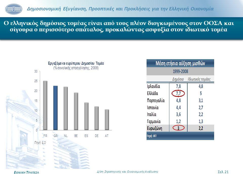 Δημοσιονομική Εξυγίανση, Προοπτικές και Προκλήσεις για την Ελληνική Οικονομία Ε ΘΝΙΚΗ Τ ΡΑΠΕΖΑ Ο ελληνικός δημόσιος τομέας είναι από τους πλέον διογκω