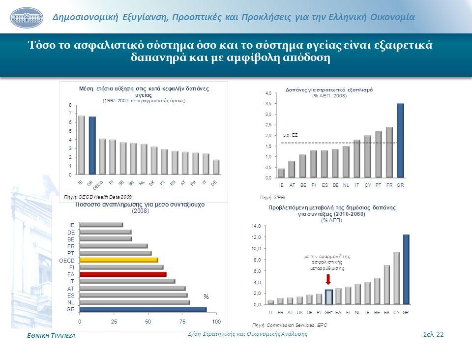 Δημοσιονομική Εξυγίανση, Προοπτικές και Προκλήσεις για την Ελληνική Οικονομία Ε ΘΝΙΚΗ Τ ΡΑΠΕΖΑ Τόσο το ασφαλιστικό σύστημα όσο και το σύστημα υγείας ε