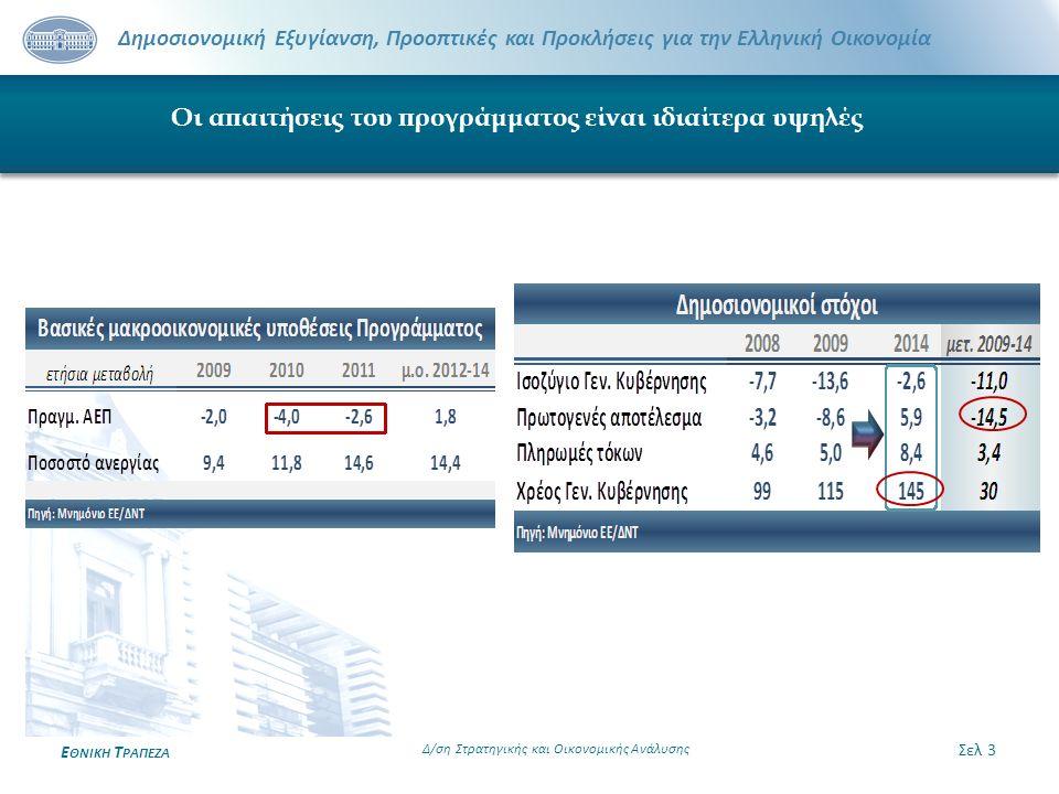 Δημοσιονομική Εξυγίανση, Προοπτικές και Προκλήσεις για την Ελληνική Οικονομία Ε ΘΝΙΚΗ Τ ΡΑΠΕΖΑ Οι απαιτήσεις του προγράμματος είναι ιδιαίτερα υψηλές Σ