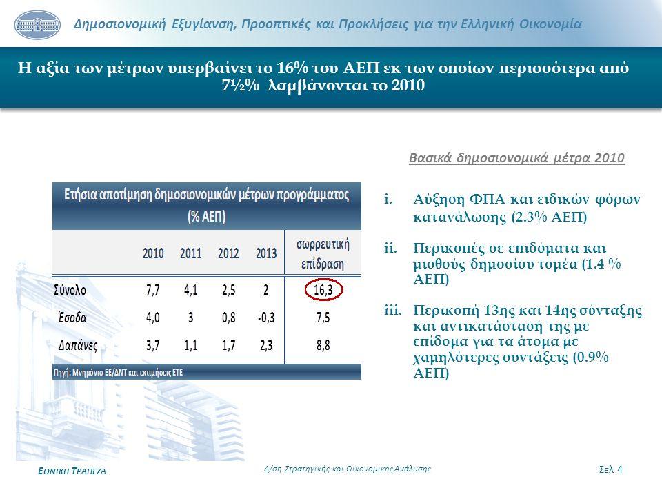 Δημοσιονομική Εξυγίανση, Προοπτικές και Προκλήσεις για την Ελληνική Οικονομία Ε ΘΝΙΚΗ Τ ΡΑΠΕΖΑ Η αξία των μέτρων υπερβαίνει το 16% του ΑΕΠ εκ των οποί