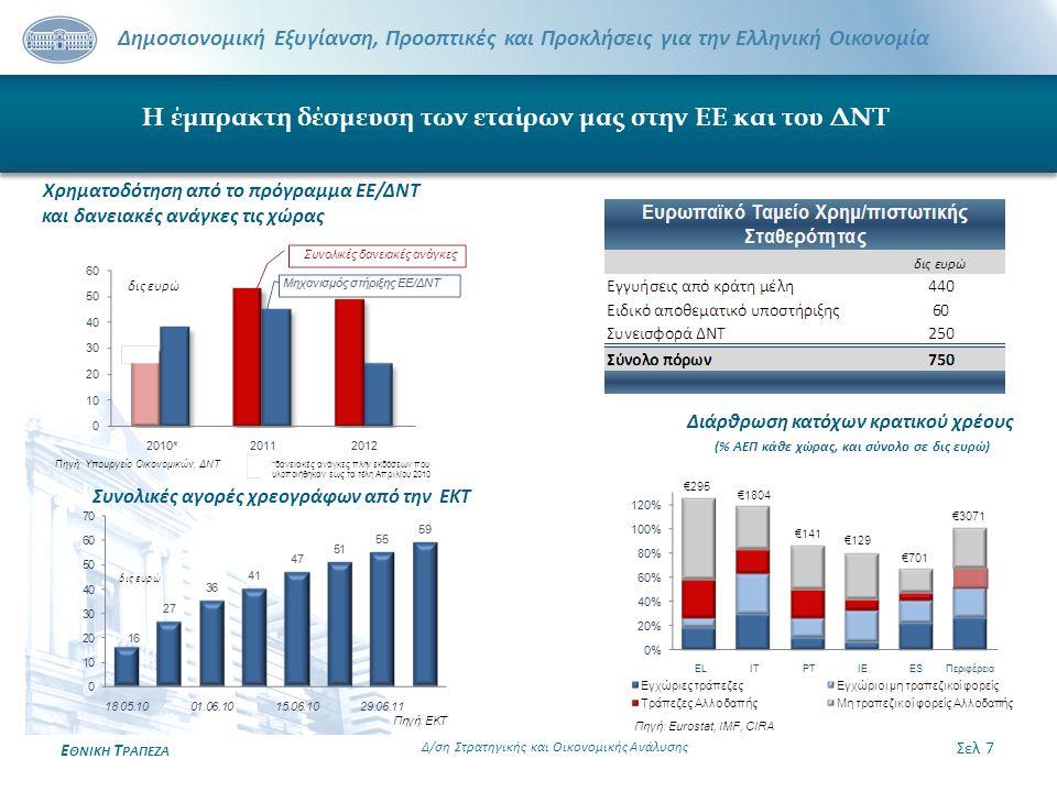 Δημοσιονομική Εξυγίανση, Προοπτικές και Προκλήσεις για την Ελληνική Οικονομία Ε ΘΝΙΚΗ Τ ΡΑΠΕΖΑ Η έμπρακτη δέσμευση των εταίρων μας στην ΕΕ και του ΔΝΤ