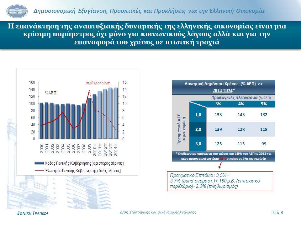 Δημοσιονομική Εξυγίανση, Προοπτικές και Προκλήσεις για την Ελληνική Οικονομία Ε ΘΝΙΚΗ Τ ΡΑΠΕΖΑ Η επανάκτηση της αναπτυξιακής δυναμικής της ελληνικής ο