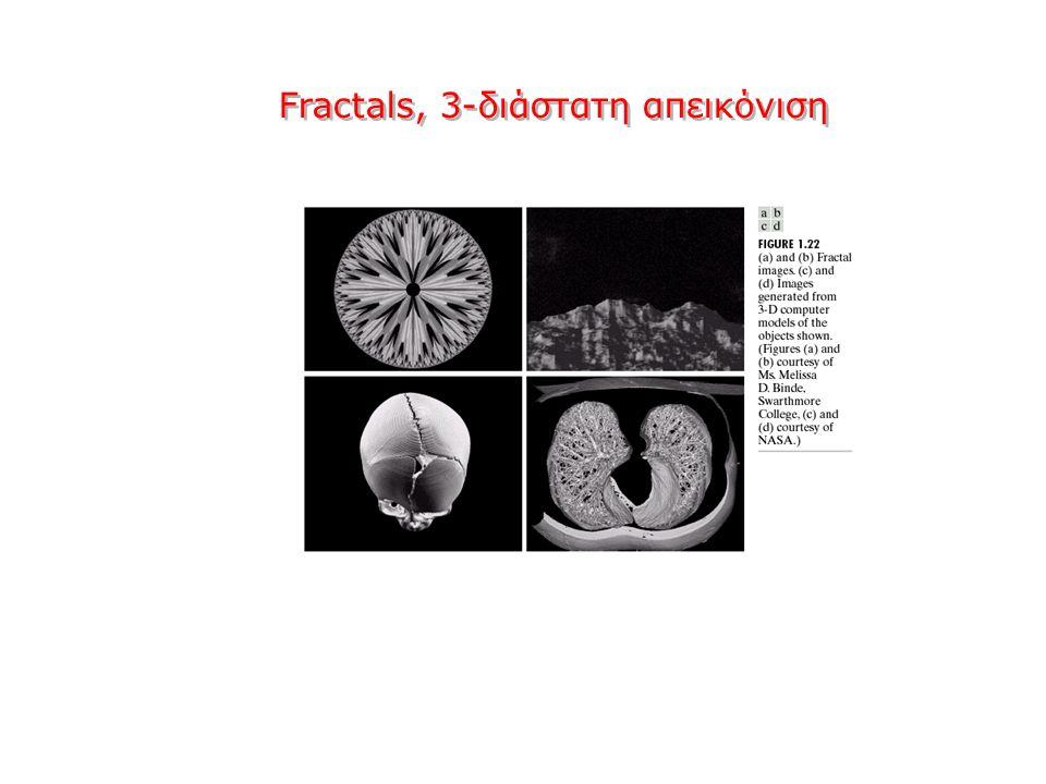 Fractals, 3-διάστατη απεικόνιση