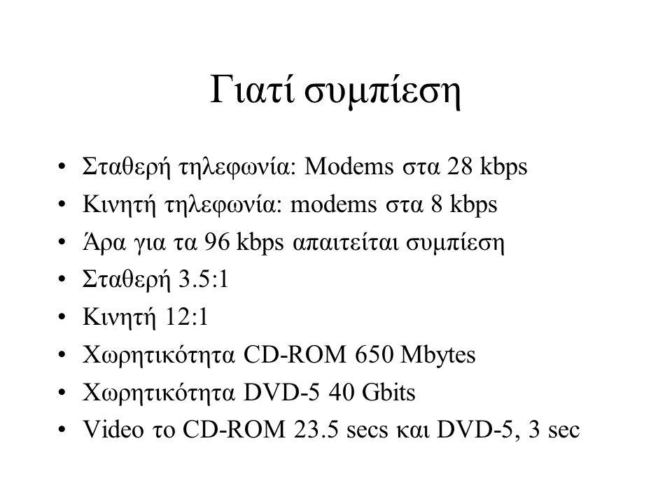 Γιατί συμπίεση Σταθερή τηλεφωνία: Μodems στα 28 kbps Κινητή τηλεφωνία: modems στα 8 kbps Άρα για τα 96 kbps απαιτείται συμπίεση Σταθερή 3.5:1 Κινητή 12:1 Χωρητικότητα CD-ROM 650 Mbytes Χωρητικότητα DVD-5 40 Gbits Video το CD-ROM 23.5 secs και DVD-5, 3 sec