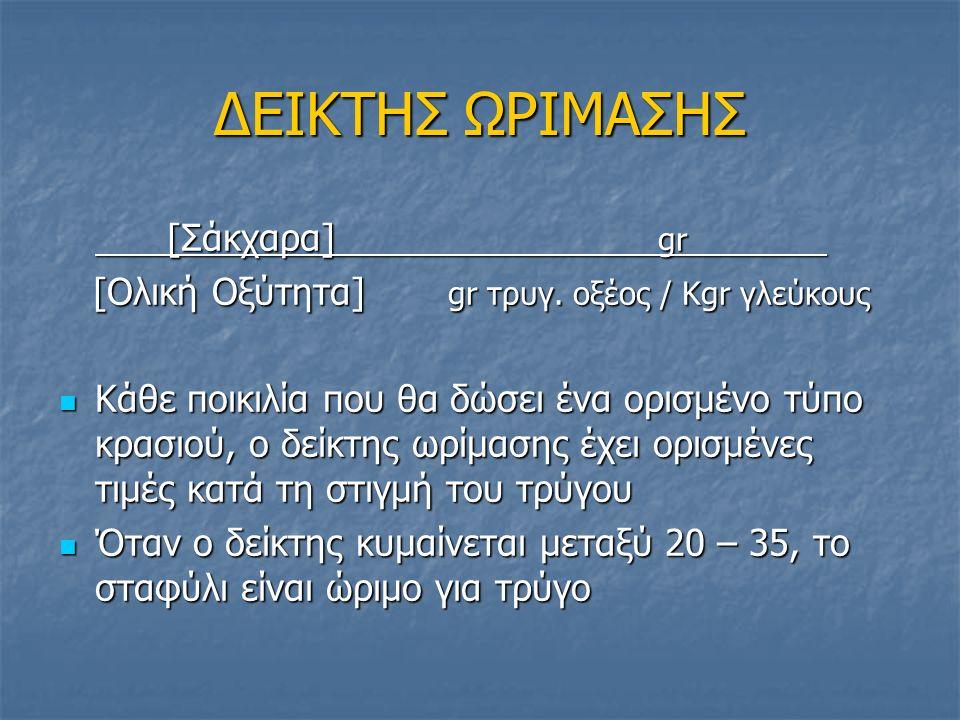 ΔΕΙΚΤΗΣ ΩΡΙΜΑΣΗΣ [Σάκχαρα] gr [Σάκχαρα] gr [Ολική Οξύτητα] gr τρυγ.