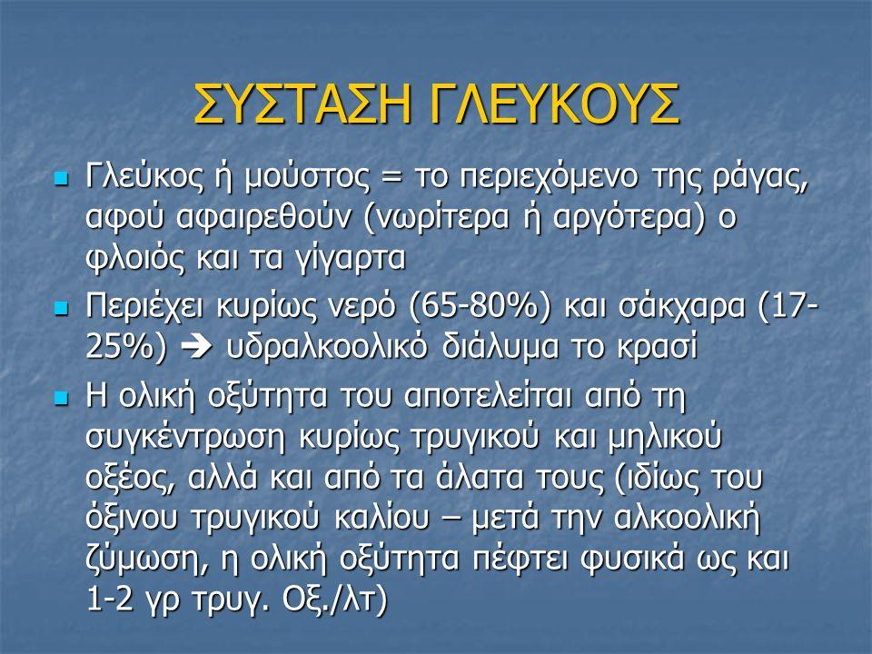 ΣΥΣΤΑΣΗ ΓΛΕΥΚΟΥΣ Γλεύκος ή μούστος = το περιεχόμενο της ράγας, αφού αφαιρεθούν (νωρίτερα ή αργότερα) ο φλοιός και τα γίγαρτα Γλεύκος ή μούστος = το περιεχόμενο της ράγας, αφού αφαιρεθούν (νωρίτερα ή αργότερα) ο φλοιός και τα γίγαρτα Περιέχει κυρίως νερό (65-80%) και σάκχαρα (17- 25%)  υδραλκοολικό διάλυμα το κρασί Περιέχει κυρίως νερό (65-80%) και σάκχαρα (17- 25%)  υδραλκοολικό διάλυμα το κρασί Η ολική οξύτητα του αποτελείται από τη συγκέντρωση κυρίως τρυγικού και μηλικού οξέος, αλλά και από τα άλατα τους (ιδίως του όξινου τρυγικού καλίου – μετά την αλκοολική ζύμωση, η ολική οξύτητα πέφτει φυσικά ως και 1-2 γρ τρυγ.