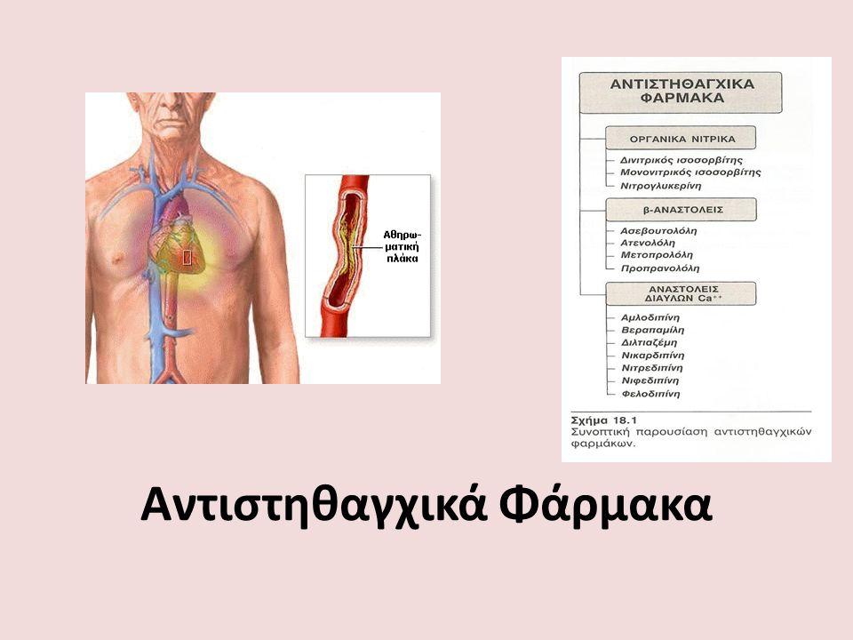 Στηθάγχη Ορισμός:ξαφνικός, έντονος, πιεστικός θωρακικός πόνος με αντανάκλαση στον τράχηλο, στο σαγόνι, στη ράχη και στα χέρια Αιτία: προκαλέιται όταν η αρτηριακή ροή στα στεφανιαία αγγεία αδυνατεί να ανταποκριθεί στις απαιτήσεις του μυοκαρδίου σε οξυγόνο οδηγώντας σε ισχαιμία Τύποι στηθάγχης: (Α) Σταθερή ή τυπική στηθάγχη -Χαρακτιρίζεται απο αίσθημα καύσου, βάρους/ σύνθλιψης στο στήθος -Προκαλείται απο την μείωση της στεφανιαίας άρδευσης εξαιτίας στεφανιαίας αθηροσκλήρωσης -Αντιμετωπίζεται άμεσα με την ανάπαυση ή την λήψη νιτρογλυκερίνης (Β) Ασταθής στηθάγχη -Εμφανίζεται ως πόνος προοδευτικά όλο και συχνότερος και απαιτεί πιο επιθετική θεραπεία για να αναχαιτιστει η εξέλιξη προς έμφραγμα του μυοκαρδίου (Γ) Στηθάγχη αγγειοσυσπαστική ή prinzmetal -Είναι ένα μη συνηθισμένο πρότυπο επεισοδίων στηθάγχης που εμφανίζονται εν ηρεμία και προκαλούνται απο σπασμό των στεφανιαίων αρτηριών -Τα συμπτώματα οφείλονται στην μειωμένη ροή αίματος προς το μυοκάρδιο ή στον ίδιο το σπασμό των στεφανιαίων αρτηριών -Ανταποκρίνονται άμεσα στα αγγειοδιασταλτικά όπως η νιτρογλυκερίνη και οι αναστολείς -Αναστολείς των διαυλων ασβεστίου