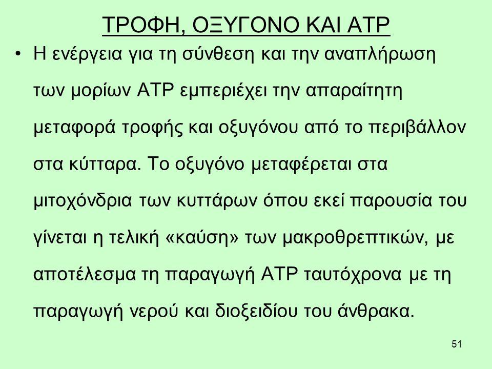 51 ΤΡΟΦΗ, ΟΞΥΓΟΝΟ ΚΑΙ ATP Η ενέργεια για τη σύνθεση και την αναπλήρωση των μορίων ATP εμπεριέχει την απαραίτητη μεταφορά τροφής και οξυγόνου από το περιβάλλον στα κύτταρα.