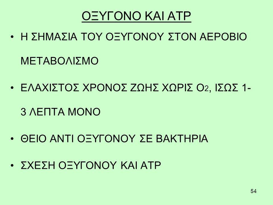 54 ΟΞΥΓΟΝΟ ΚΑΙ ATP Η ΣΗΜΑΣΙΑ ΤΟΥ ΟΞΥΓΟΝΟΥ ΣΤΟΝ ΑΕΡΟΒΙΟ ΜΕΤΑΒΟΛΙΣΜΟ ΕΛΑΧΙΣΤΟΣ ΧΡΟΝΟΣ ΖΩΗΣ ΧΩΡΙΣ Ο 2, ΙΣΩΣ 1- 3 ΛΕΠΤΑ ΜΟΝΟ ΘΕΙΟ ΑΝΤΙ ΟΞΥΓΟΝΟΥ ΣΕ ΒΑΚΤΗΡΙΑ ΣΧΕΣΗ ΟΞΥΓΟΝΟΥ ΚΑΙ ATP