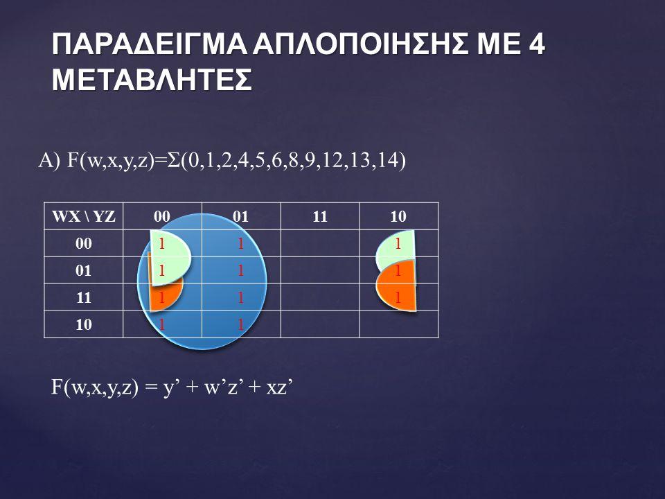 ΠΑΡΑΔΕΙΓΜΑ ΑΠΛΟΠΟΙΗΣΗΣ ΜΕ 4 ΜΕΤΑΒΛΗΤΕΣ A) F(w,x,y,z)=Σ(0,1,2,4,5,6,8,9,12,13,14) WX \ YZ00011110 00111 01111 11111 1011 F(w,x,y,z) = y' + w'z' + xz'