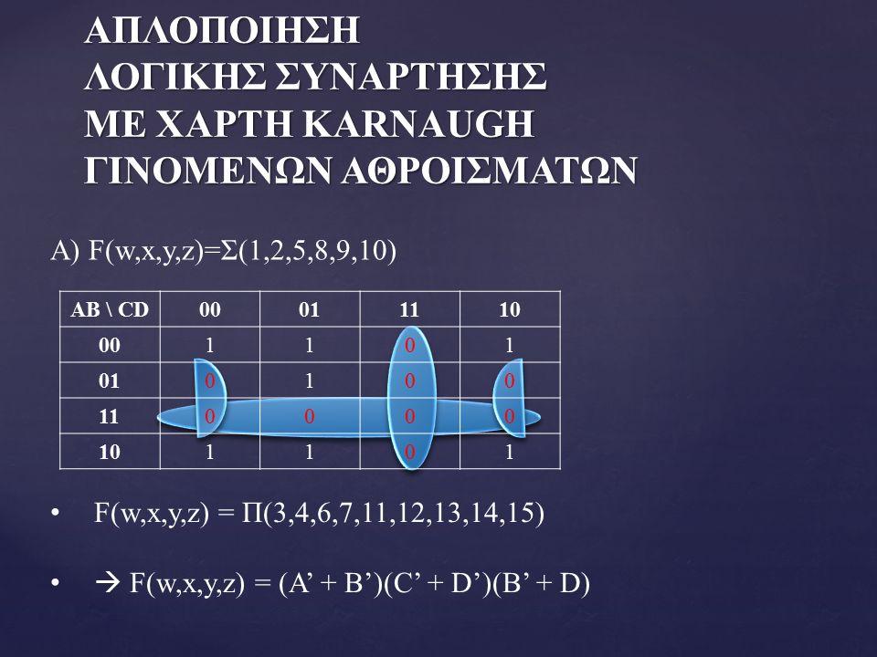 ΑΠΛΟΠΟΙΗΣH ΛΟΓΙΚΗΣ ΣΥΝΑΡΤΗΣΗΣ ΜΕ ΧΑΡΤΗ KARNAUGH ΓΙΝΟΜΕΝΩΝ ΑΘΡΟΙΣΜΑΤΩΝ A) F(w,x,y,z)=Σ(1,2,5,8,9,10) AB \ CD00011110 001101 010100 110000 101101 F(w,x,