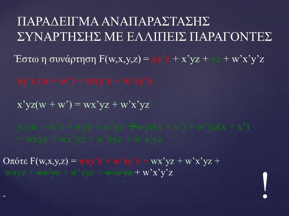 ΠΑΡΑΔΕΙΓΜΑ ΑΝΑΠΑΡΑΣΤΑΣΗΣ ΣΥΝΑΡΤΗΣΗΣ ΜΕ ΕΛΛΙΠΕΙΣ ΠΑΡΑΓΟΝΤΕΣ Έστω η συνάρτηση F(w,x,y,z) = xy'z + x'yz + yz + w'x'y'z xy'z (w + w') = wxy'z + w'xy'z x'y