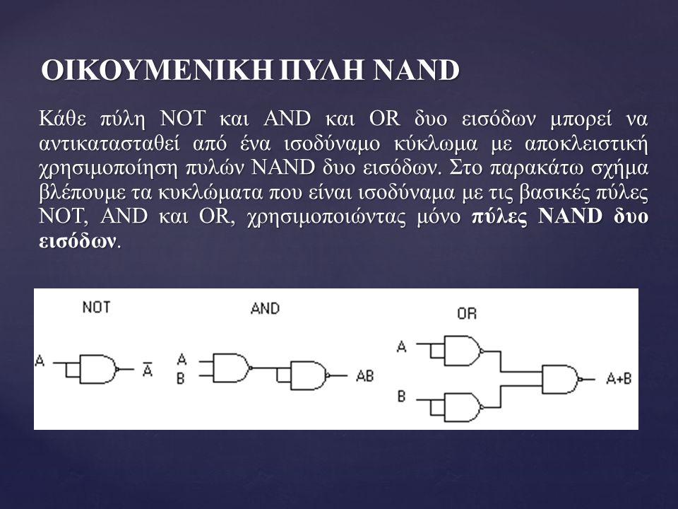 ΟΙΚΟΥΜΕΝΙΚΗ ΠΥΛΗ NAND Κάθε πύλη NOT και AND και OR δυο εισόδων μπορεί να αντικατασταθεί από ένα ισοδύναμο κύκλωμα με αποκλειστική χρησιμοποίηση πυλών