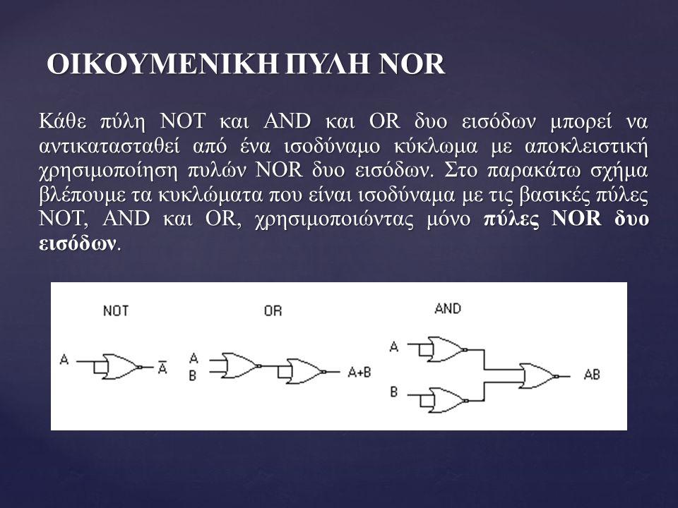 ΟΙΚΟΥΜΕΝΙΚΗ ΠΥΛΗ NOR Κάθε πύλη NOT και AND και OR δυο εισόδων μπορεί να αντικατασταθεί από ένα ισοδύναμο κύκλωμα με αποκλειστική χρησιμοποίηση πυλών N