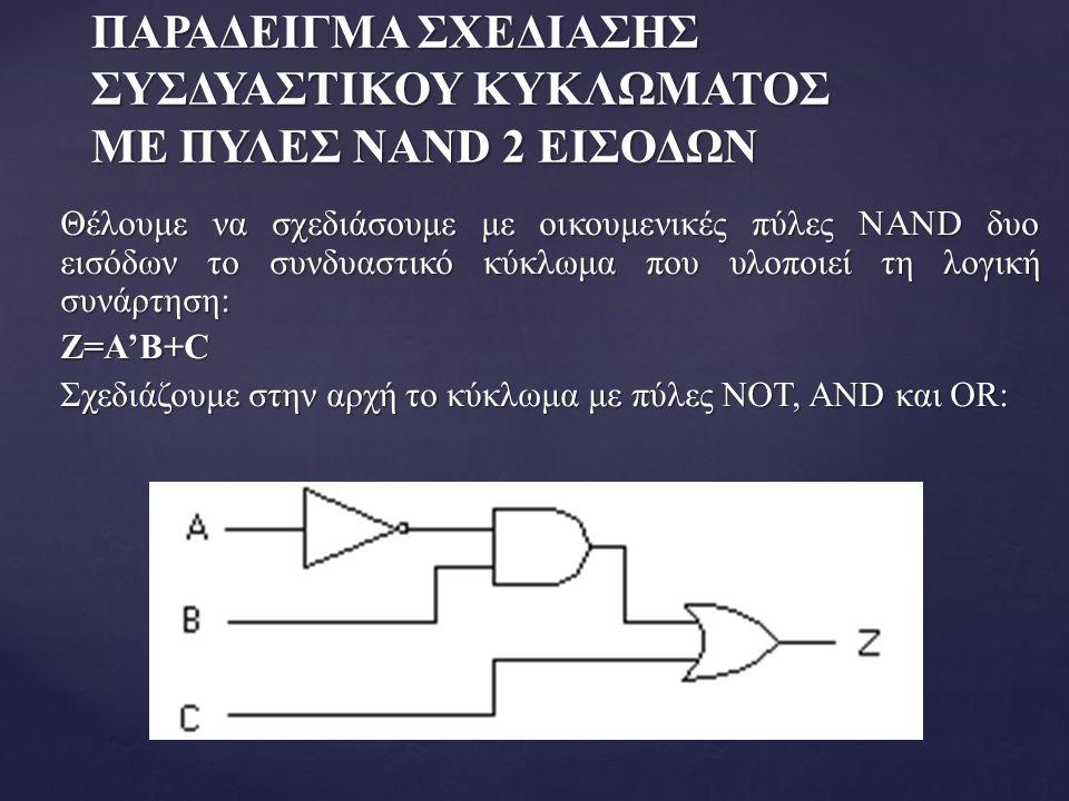 ΠΑΡΑΔΕΙΓΜΑ ΣΧΕΔΙΑΣΗΣ ΣΥΣΔΥΑΣΤΙΚΟΥ ΚΥΚΛΩΜΑΤΟΣ ΜΕ ΠΥΛΕΣ NAND 2 ΕΙΣΟΔΩΝ Θέλουμε να σχεδιάσουμε με οικουμενικές πύλες NAND δυο εισόδων το συνδυαστικό κύκλ