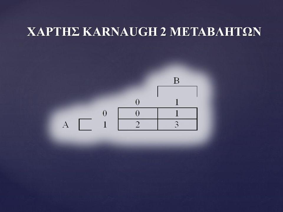 ΠΑΡΑΔΕΙΓΜΑ ΣΧΕΔΙΑΣΗΣ ΣΥΣΔΥΑΣΤΙΚΟΥ ΚΥΚΛΩΜΑΤΟΣ ΜΕ ΠΥΛΕΣ NAND 2 ΕΙΣΟΔΩΝ Θέλουμε να σχεδιάσουμε με οικουμενικές πύλες NAND δυο εισόδων το συνδυαστικό κύκλωμα που υλοποιεί τη λογική συνάρτηση: Z=A'B+C Σχεδιάζουμε στην αρχή το κύκλωμα με πύλες NOT, AND και OR: