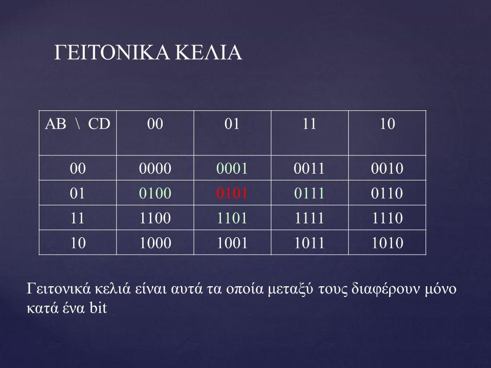ΓΕΙΤΟΝΙΚΑ ΚΕΛΙΑ AB \ CD00011110 000000000100110010 010100010101110110 111100110111111110 101000100110111010 Γειτονικά κελιά είναι αυτά τα οποία μεταξύ