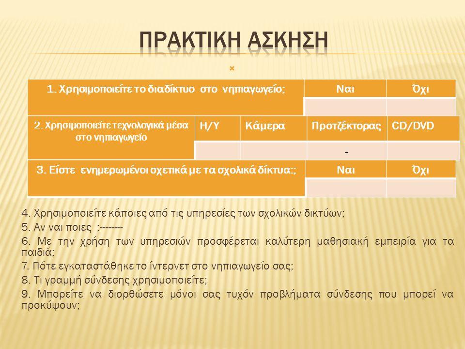  4. Χρησιμοποιείτε κάποιες από τις υπηρεσίες των σχολικών δικτύων; 5. Αν ναι ποιες ;-------- 6. Με την χρήση των υπηρεσιών προσφέρεται καλύτερη μαθησ