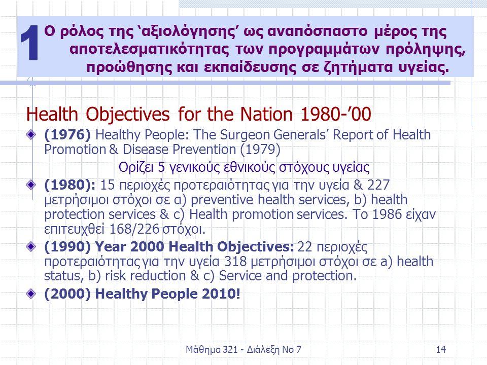 Μάθημα 321 - Διάλεξη Νο 714 Ο ρόλος της 'αξιολόγησης' ως αναπόσπαστο μέρος της αποτελεσματικότητας των προγραμμάτων πρόληψης, προώθησης και εκπαίδευσης σε ζητήματα υγείας.