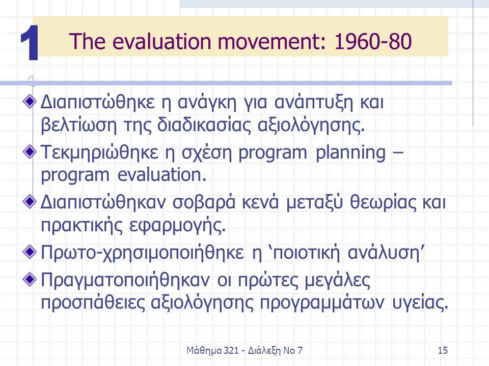 Μάθημα 321 - Διάλεξη Νο 715 The evaluation movement: 1960-80 Διαπιστώθηκε η ανάγκη για ανάπτυξη και βελτίωση της διαδικασίας αξιολόγησης.