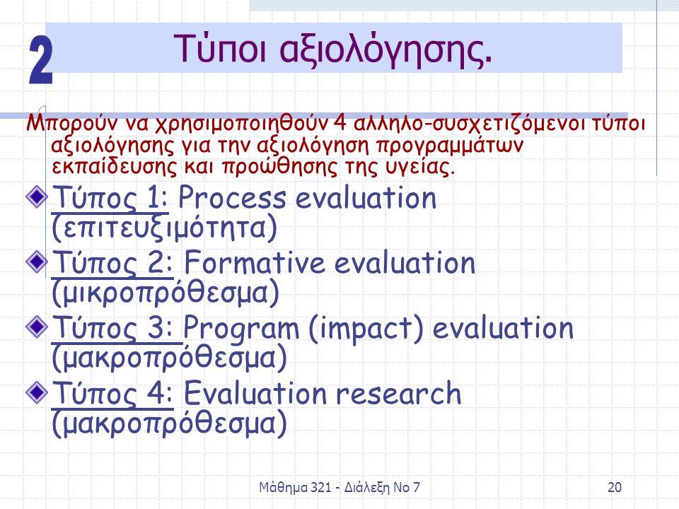 Μάθημα 321 - Διάλεξη Νο 720 Τύποι αξιολόγησης.