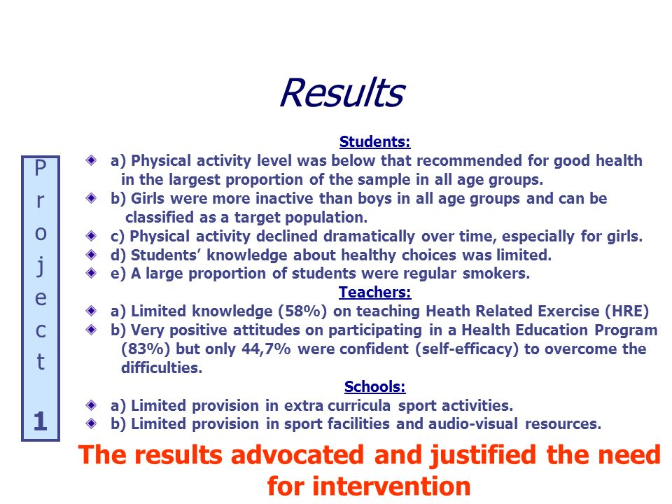 Results Students: a) Physical activity level was below that recommended for good health in the largest proportion of the sample in all age groups. b)