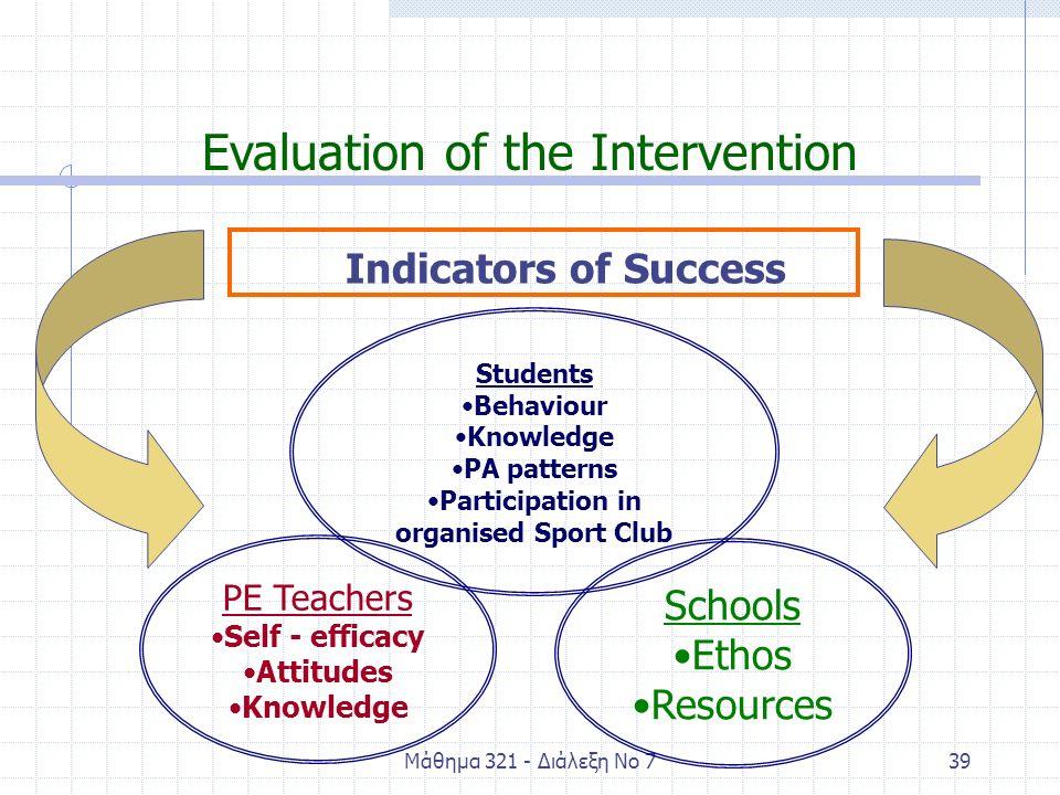 Μάθημα 321 - Διάλεξη Νο 739 Evaluation of the Intervention Indicators of Success Schools Ethos Resources PE Teachers Self - efficacy Attitudes Knowled