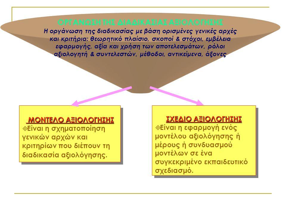 ΟΡΓΑΝΩΣΗ ΤΗΣ ΔΙΑΔΙΚΑΣΙΑΣ ΑΞΙΟΛΟΓΗΣΗΣ Η οργάνωση της διαδικασίας με βάση ορισμένες γενικές αρχές και κριτήρια: θεωρητικό πλαίσιο, σκοποί & στόχοι, εμβέλεια εφαρμογής, αξία και χρήση των αποτελεσμάτων, ρόλοι αξιολογητή & συντελεστών, μέθοδοι, αντικείμενα, άξονες ΜΟΝΤΕΛΟ ΑΞΙΟΛΟΓΗΣΗΣ ΜΟΝΤΕΛΟ ΑΞΙΟΛΟΓΗΣΗΣ  Είναι η σχηματοποίηση γενικών αρχών και κριτηρίων που διέπουν τη διαδικασία αξιολόγησης.
