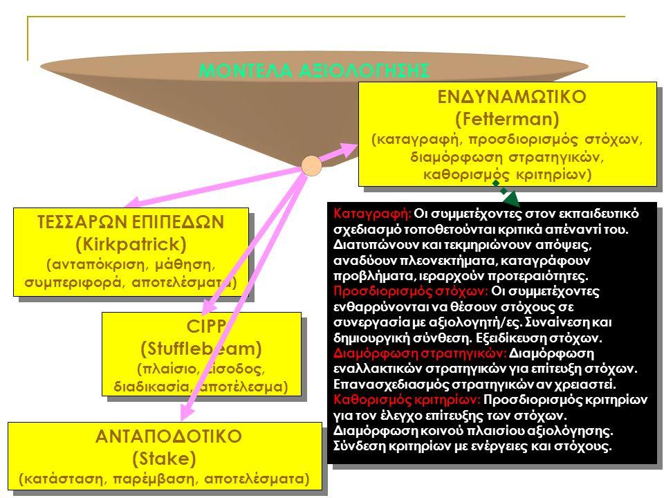 ΜΟΝΤΕΛΑ ΑΞΙΟΛΟΓΗΣΗΣ ΤΕΣΣΑΡΩΝ ΕΠΙΠΕΔΩΝ (Kirkpatrick) (ανταπόκριση, μάθηση, συμπεριφορά, αποτελέσματα) ΤΕΣΣΑΡΩΝ ΕΠΙΠΕΔΩΝ (Kirkpatrick) (ανταπόκριση, μάθηση, συμπεριφορά, αποτελέσματα) CIPP (Stufflebeam) (πλαίσιο, είσοδος, διαδικασία, αποτέλεσμα) CIPP (Stufflebeam) (πλαίσιο, είσοδος, διαδικασία, αποτέλεσμα) ΕΝΔΥΝΑΜΩΤΙΚΟ (Fetterman) (καταγραφή, προσδιορισμός στόχων, διαμόρφωση στρατηγικών, καθορισμός κριτηρίων) ΕΝΔΥΝΑΜΩΤΙΚΟ (Fetterman) (καταγραφή, προσδιορισμός στόχων, διαμόρφωση στρατηγικών, καθορισμός κριτηρίων) ΑΝΤΑΠΟΔΟΤΙΚΟ (Stake) (κατάσταση, παρέμβαση, αποτελέσματα) ΑΝΤΑΠΟΔΟΤΙΚΟ (Stake) (κατάσταση, παρέμβαση, αποτελέσματα) Καταγραφή: Οι συμμετέχοντες στον εκπαιδευτικό σχεδιασμό τοποθετούνται κριτικά απέναντί του.