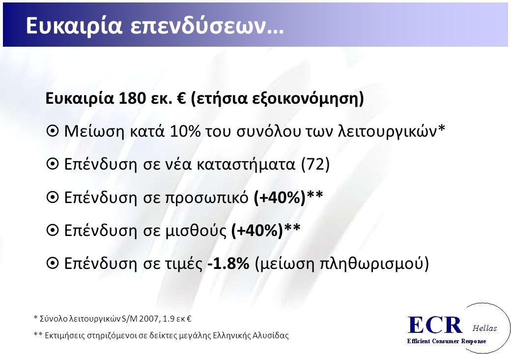 Ευκαιρία επενδύσεων… Ευκαιρία 180 εκ.