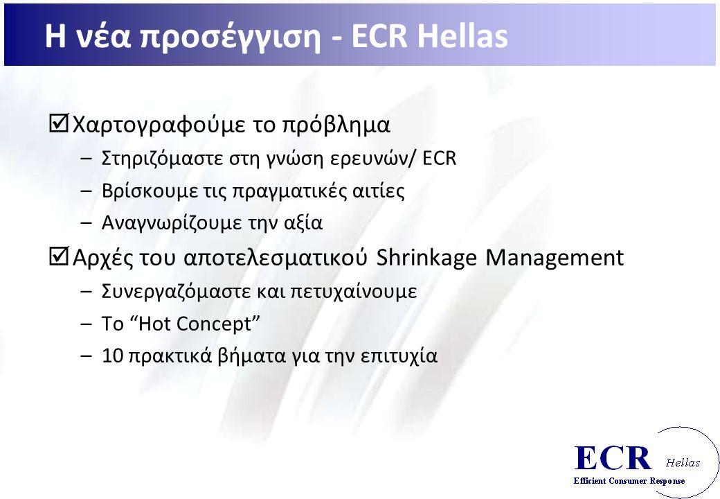  Χαρτογραφούμε το πρόβλημα –Στηριζόμαστε στη γνώση ερευνών/ ECR –Βρίσκουμε τις πραγματικές αιτίες –Αναγνωρίζουμε την αξία  Αρχές του αποτελεσματικού Shrinkage Management –Συνεργαζόμαστε και πετυχαίνουμε –Το Hot Concept –10 πρακτικά βήματα για την επιτυχία Η νέα προσέγγιση - ECR Hellas