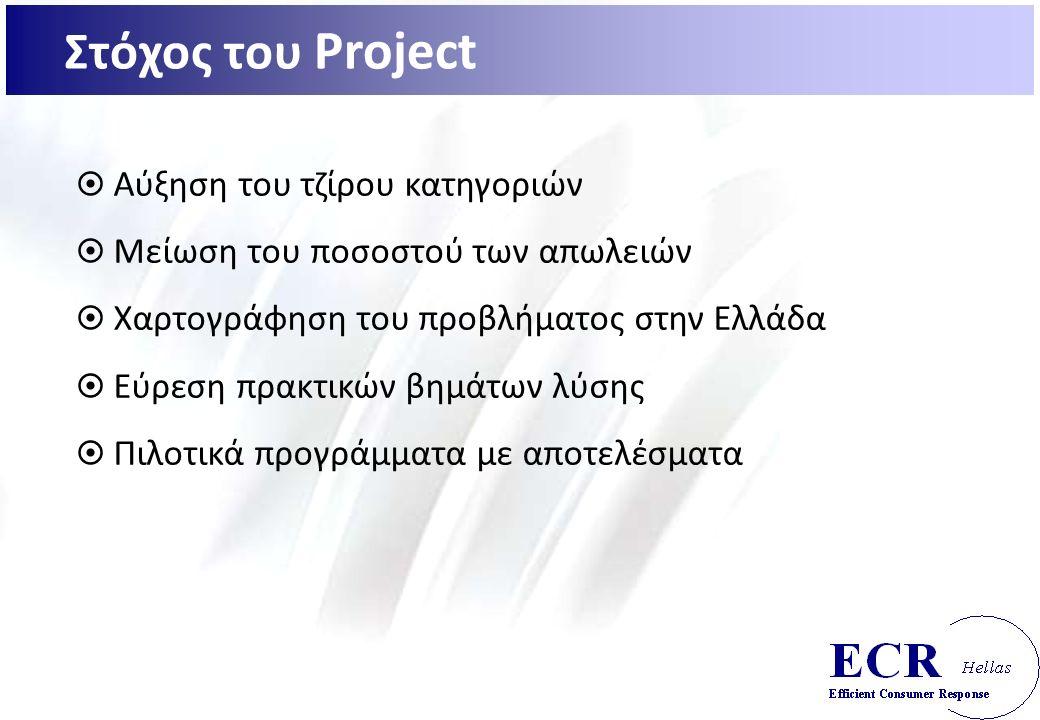 Στόχος του Project  Αύξηση του τζίρου κατηγοριών  Μείωση του ποσοστού των απωλειών  Χαρτογράφηση του προβλήματος στην Ελλάδα  Εύρεση πρακτικών βημάτων λύσης  Πιλοτικά προγράμματα με αποτελέσματα