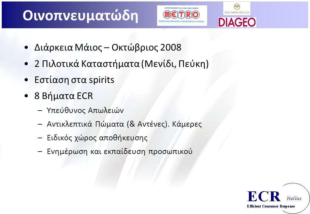 Διάρκεια Μάιος – Οκτώβριος 2008 2 Πιλοτικά Καταστήματα (Μενίδι, Πεύκη) Εστίαση στα spirits 8 Βήματα ECR –Υπεύθυνος Απωλειών –Αντικλεπτικά Πώματα (& Αντένες).
