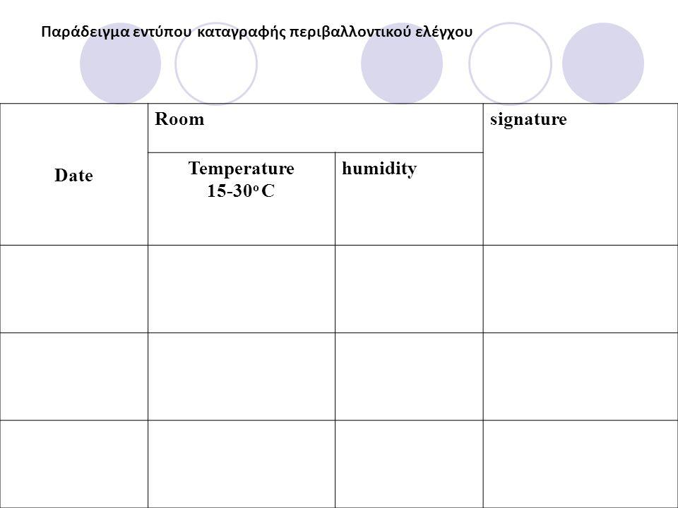 Date Roomsignature Temperature 15-30 o C humidity Παράδειγμα εντύπου καταγραφής περιβαλλοντικού ελέγχου