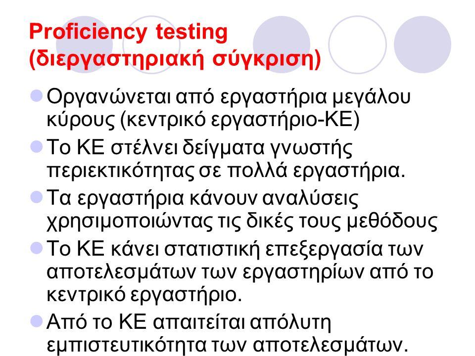 Proficiency testing (διεργαστηριακή σύγκριση) Οργανώνεται από εργαστήρια μεγάλου κύρους (κεντρικό εργαστήριο-ΚΕ) Το ΚΕ στέλνει δείγματα γνωστής περιεκτικότητας σε πολλά εργαστήρια.