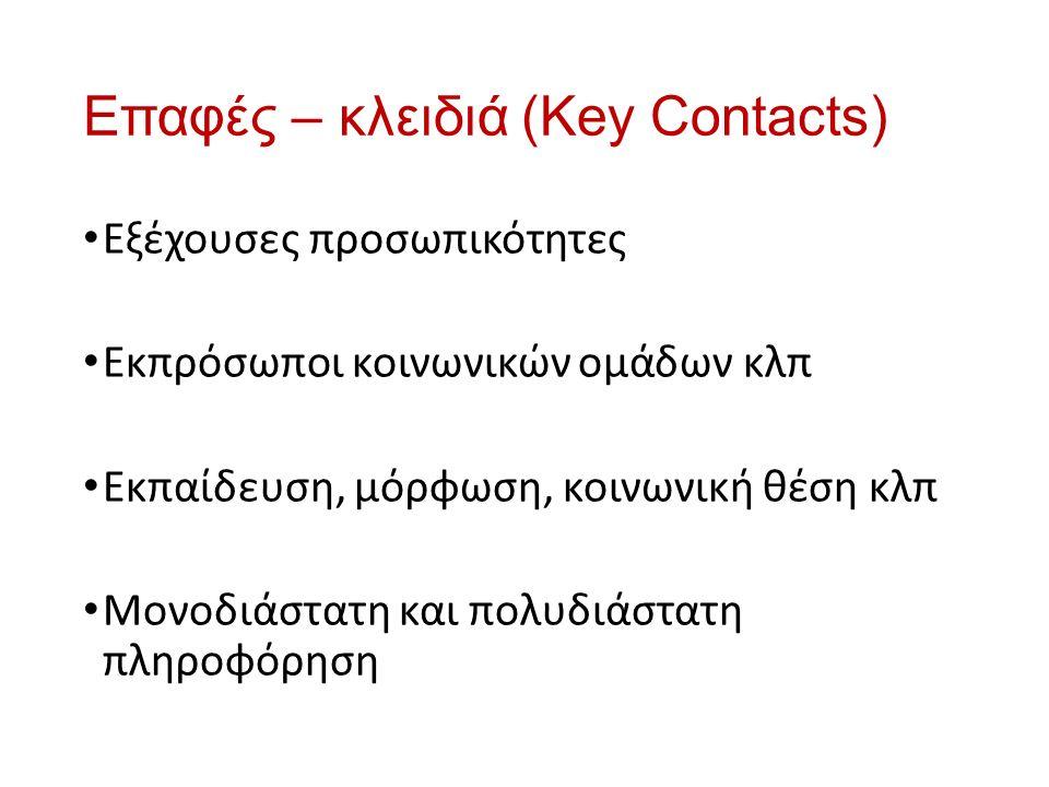 Επαφές – κλειδιά (Key Contacts) Εξέχουσες προσωπικότητες Εκπρόσωποι κοινωνικών ομάδων κλπ Εκπαίδευση, μόρφωση, κοινωνική θέση κλπ Μονοδιάστατη και πολυδιάστατη πληροφόρηση