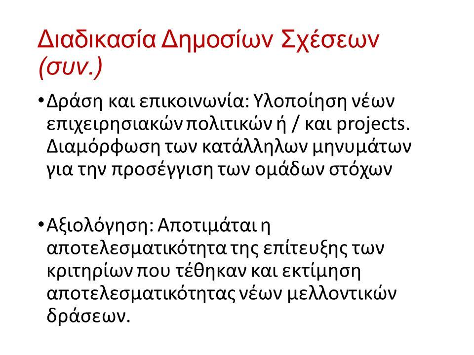 Διαδικασία Δημοσίων Σχέσεων (συν.) Δράση και επικοινωνία: Υλοποίηση νέων επιχειρησιακών πολιτικών ή / και projects.