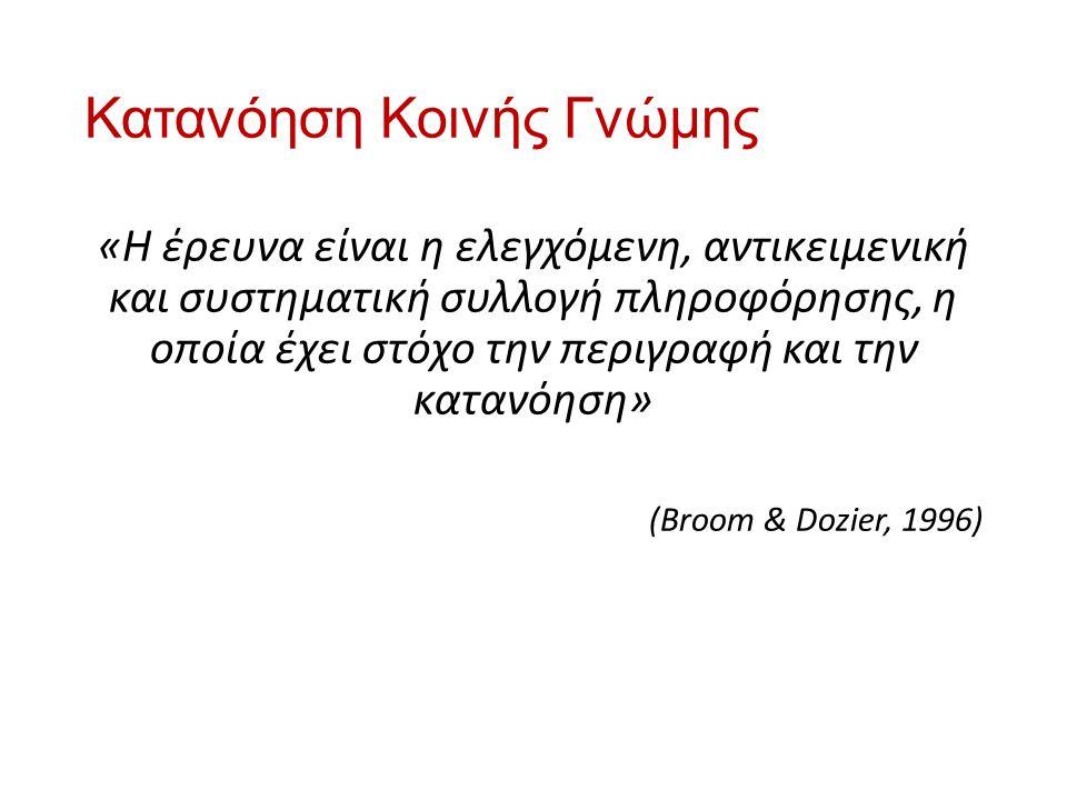 Κατανόηση Κοινής Γνώμης «Η έρευνα είναι η ελεγχόμενη, αντικειμενική και συστηματική συλλογή πληροφόρησης, η οποία έχει στόχο την περιγραφή και την κατανόηση» (Broom & Dozier, 1996)