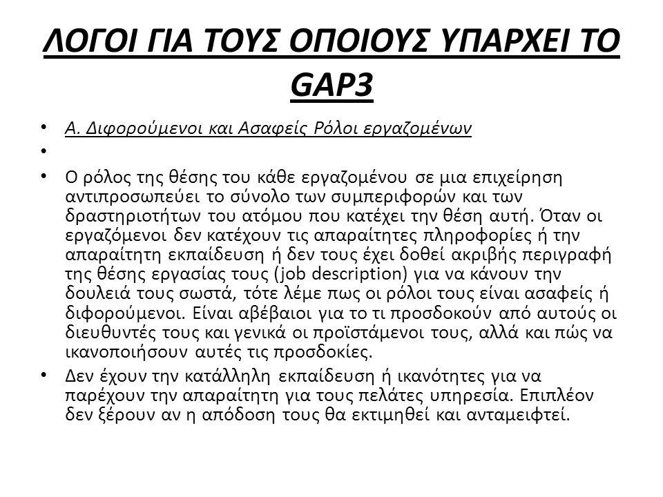 ΛΟΓΟΙ ΓΙΑ ΤΟΥΣ ΟΠΟΙΟΥΣ ΥΠΑΡΧΕΙ ΤΟ GAP3 A.