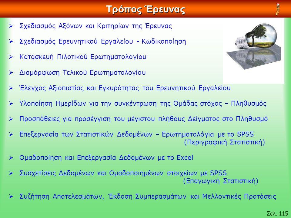  Σχεδιασμός Αξόνων και Κριτηρίων της Έρευνας  Σχεδιασμός Ερευνητικού Εργαλείου - Κωδικοποίηση  Κατασκευή Πιλοτικού Ερωτηματολογίου  Διαμόρφωση Τελικού Ερωτηματολογίου  Έλεγχος Αξιοπιστίας και Εγκυρότητας του Ερευνητικού Εργαλείου  Υλοποίηση Ημερίδων για την συγκέντρωση της Ομάδας στόχος – Πληθυσμός  Προσπάθειες για προσέγγιση του μέγιστου πλήθους Δείγματος στο Πληθυσμό  Επεξεργασία των Στατιστικών Δεδομένων – Ερωτηματολόγια με το SPSS (Περιγραφική Στατιστική)  Ομαδοποίηση και Επεξεργασία Δεδομένων με το Excel  Συσχετίσεις Δεδομένων και Oμαδοποιημένων στοιχείων με SPSS (Επαγωγική Στατιστική)  Συζήτηση Αποτελεσμάτων, Έκδοση Συμπερασμάτων και Μελλοντικές Προτάσεις Τρόπος Έρευνας Σελ.